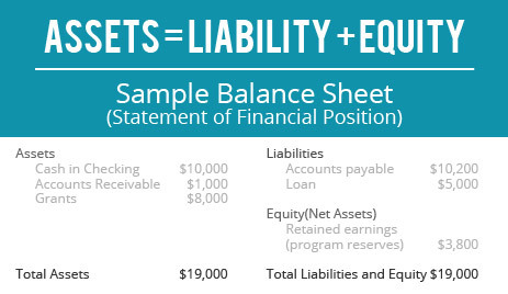 church-financial-statements-balance-sheet