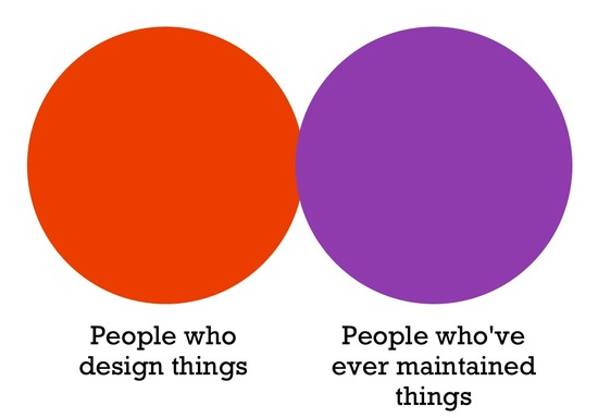 People who design things vs. people who've had to maintain things