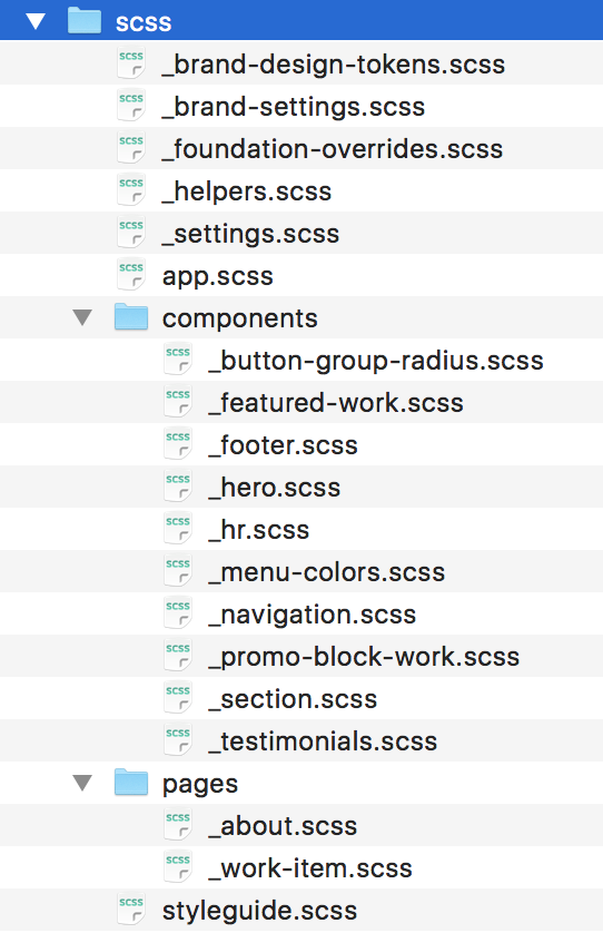 Why do I always use a git repo to organize my Sass?